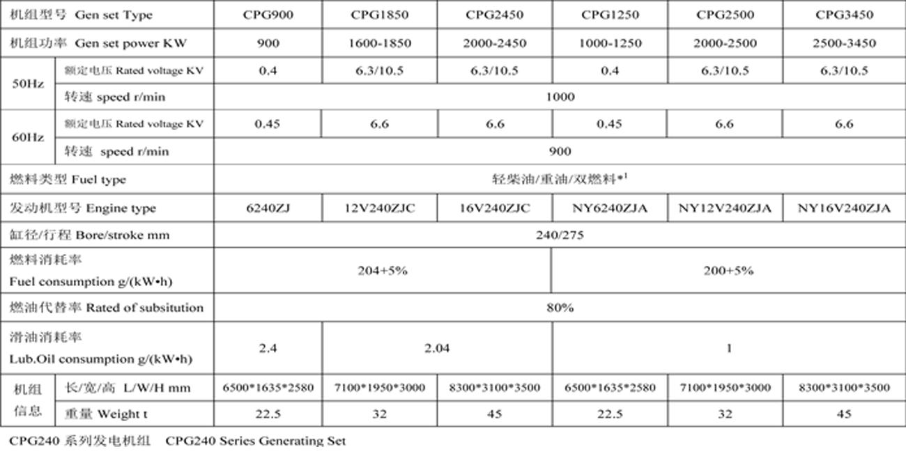 网页-240型号.png